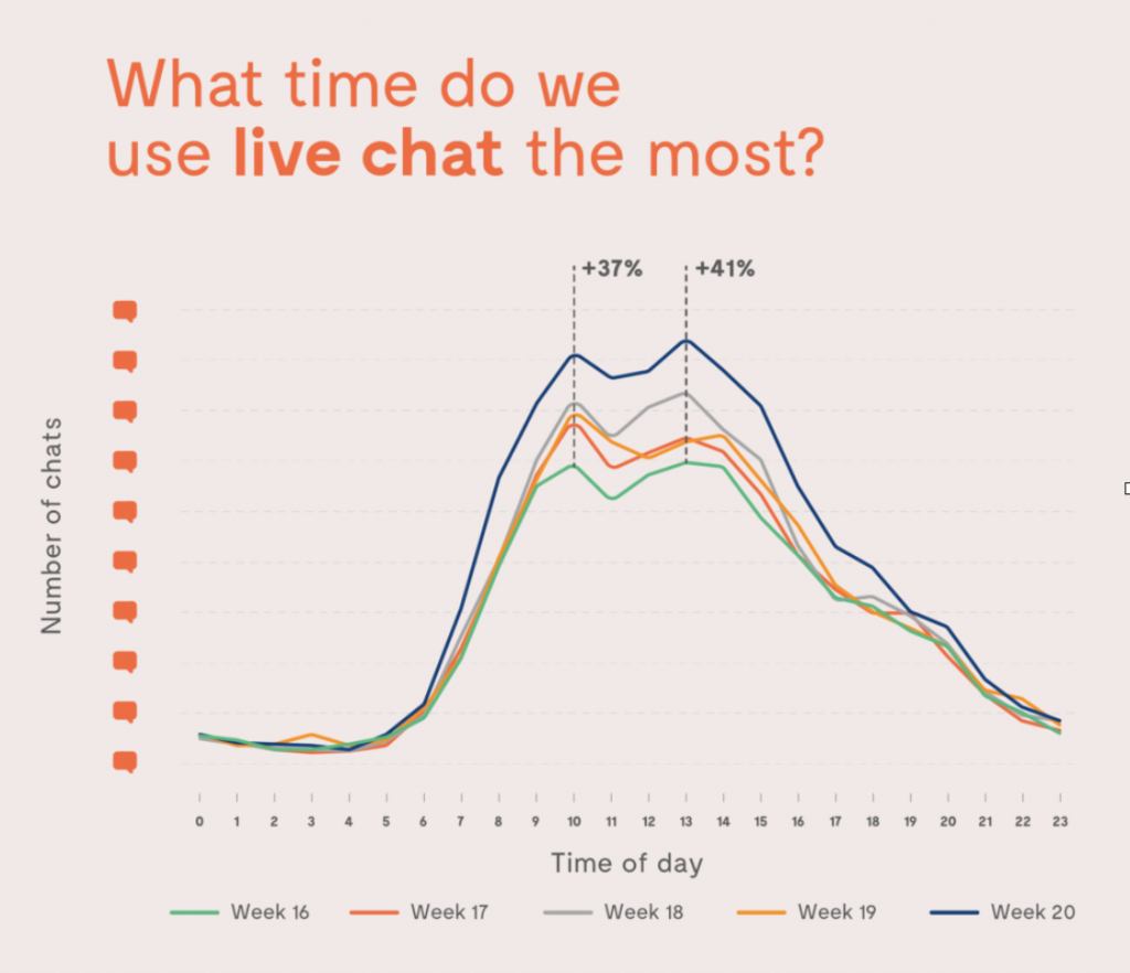 Moneypenny live chat graphic 1