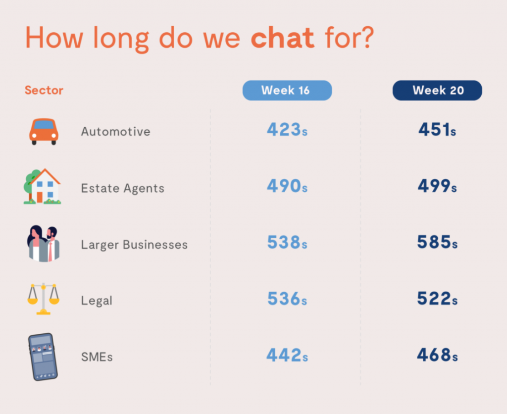 Moneypenny live chat graphic 2