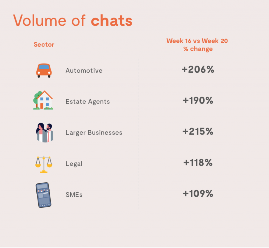 Moneypenny live chat graphic 3